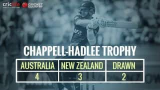 Australia vs New Zealand: Statistical preview of Chappell-Hadlee Trophy 2016-17