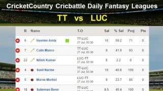 CricketCountry CricbattleDaily Fantasy Cricket League Tips: SLZ v TKR on July 27