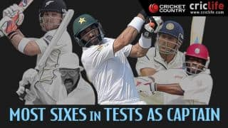 Misbah breaks McCullums's record of hitting most sixes in Tests as captain
