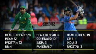 1st final between IND-PAK in an ICC ODI tournament, other statistical preview