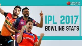 Most dot balls, best economy and other bowling stats from IPL 2017