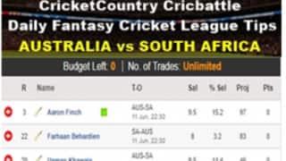 CricketCountryCricbattleDaily Fantasy Cricket League Tips: Australia vs South Africa on June 11