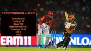 IPL 2019 SRH vs KXIP: Who will win today's IPL match - predictions, playing 11s and head to-head