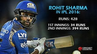 IPL 2016: Rohit Sharma needs to take leaf out of Virat Kohli and AB de Villiers' books