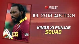 Kings XI Punjab (KXIP) team squad for IPL 2018: Final list of players after auction