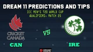 Canada vs Ireland Dream11 Team ICC Men's T20 World Cup Qualifiers – Cricket Prediction Tips For Today's T20 Match 25 Group B CAN vs IRE at Abu Dhabi