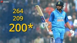 Rohit Sharma slams third double hundred in ODIs, against Sri Lanka at Mohali