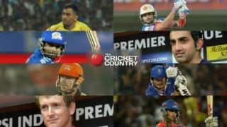 IPL 2015: MS Dhoni, Virat Kohli, Rohit Sharma, and the other captains