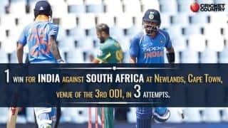 India vs South Africa, 3nd ODI, statistical preview: India eye history, MS Dhoni, Ajinkya Rahane chase landmarks