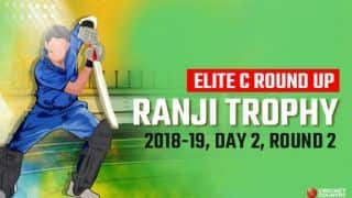 Ranji Trophy 2018-19, Plate, Round 2, Day 2: Arunachal take 329-run lead over Mizoram