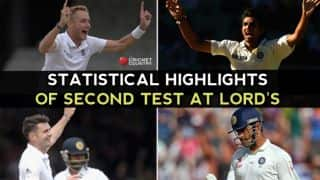 Statistical highlights of India vs England 2014, 2nd Test at Lord's