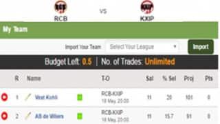 IPL Fantasy Tips: RCB vs KXIP