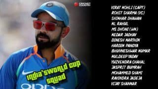 Meet India's 15-member 2019 World Cup squad