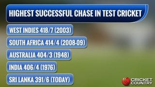 Sri Lanka script history; record 5th successful chase in Tests