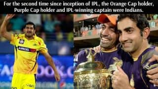 "IPL 2014: Truly an ""Indian"" Premier League"