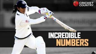 Mithali Raj: A career in numbers