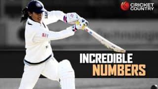 Mithali Raj: A career in numbers