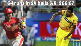 KXIP vs CSK, IPL 2014 Qualifier 2: Glenn Maxwell vs Ravichandran Ashwin could well determine fate of contest