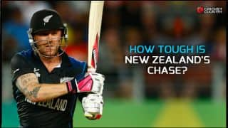 World Cup 2015 semi-final: How difficult is New Zealand's chase against South Africa?