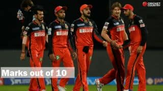 Royal Challengers Bangalore (RCB) in IPL 2017: Marks out of 10 for Virat Kohli and co.