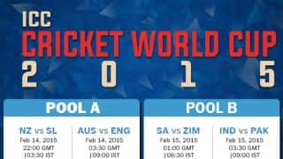 ICC Cricket World Cup 2015 schedule: Match time table
