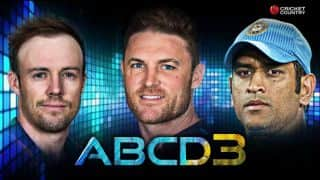 MS Dhoni, AB de Villiers, Brendon McCullum to feature in ABCD 3