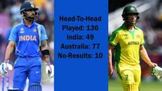 IND vs AUS, Cricket World Cup 2019: Who will win today's India vs Australia match – match predictions, playing 11s and head to head