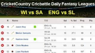 CricketCountry Cricbattle Daily Fantasy Cricket League Tips: WI vs SA & ENG vs SL on June 24