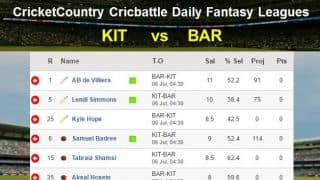 CricketCountry Cricbattle Daily Fantasy Cricket League Tips: St Kitts and Nevis Patriots v Barbados Tridents on July 6