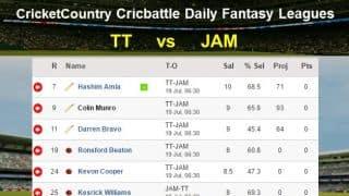 CricketCountry Cricbattle Daily Fantasy Cricket League Tips:  Jamaica Tallawahs vs Trinbago Knight Riders on July 19