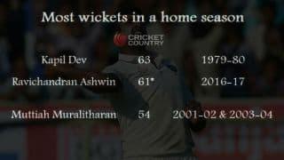India vs Australia, 1st Test statistical preview: Virat Kohli, Ravichandran Ashwin, Steven Smith eye milestones