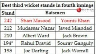 Younis Khan, Shan Masood create history