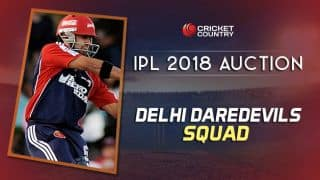 DD squad for IPL 2018: Final list of players