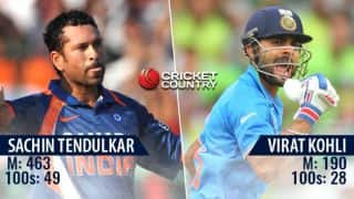 Virat Kohli, a threat to Sachin Tendulkar's 49 ODI tons and Viv Richards' supremacy