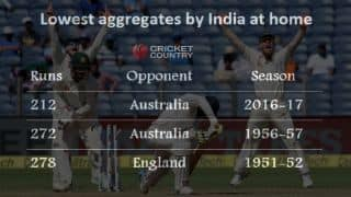 End of India's winning streak and other statistical highlights from 1st Test against Australia