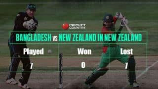 Winless Bangladesh in New Zealand and other statistical preview of the series