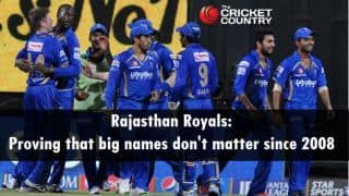 Rajasthan Royals (RR) in Indian Premier League (IPL) 2015: Street-smart cricket once again on the cards