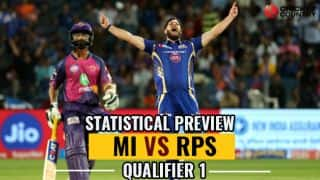 Statistical Preview for qualifier 1 of IPL 2017 between Mumbai Indians and Rising Pune Supergiant