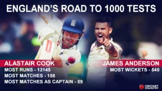 England's 1000th Test match: Alastair Cook and James Anderson, England's record-setters