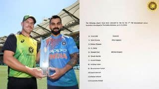 BCCI announce 12 for the 1st T20I; Virat Kohli returns, Manish Pandey left out