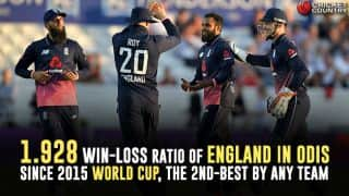ICC Champions Trophy 2017: Statistical preview for England-Bangladesh clash
