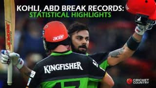 Royal Challengers Bangalore vs Guajart Lions, IPL 2016: Virat Kohli-AB de Villiers' fourth 100-plus stand and other statistical highlights