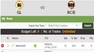 IPL Fantasy League 2016 Tips: Qualifier 1 GL vs RCB