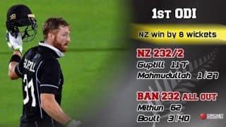 1st ODI: Martin Guptill's 117* defeats Bangladesh