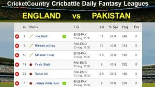 CricketCountry Cricbattle Daily Fantasy Cricket League Tips: ENG v PAK on August 3