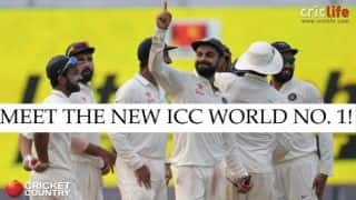 India beat New Zealand by 178 runs and move to no.1 spot in Test rankings – Twitter reactions