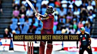West Indies vs England: Chris Gayle becomes leading run-scorer in T20Is for West Indies