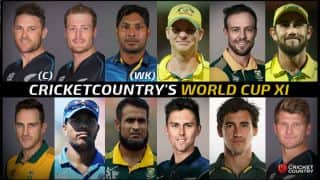 ICC Cricket World Cup 2015: The CricketCountry XI
