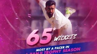 Aaj Ki Taaza Bakar, IPL 2020: Rajasthan Royals' Jaydev Unadkat Breaks 21-Year-Old Record