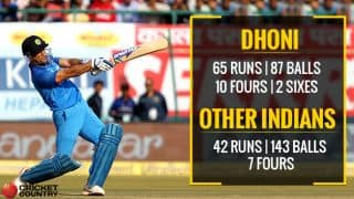 Dhoni scores over 58% of team's runs, and other stats highlights from IND-SL 1st ODI